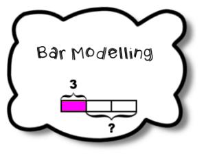 Barmodelling